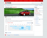 Citroen website test drive date