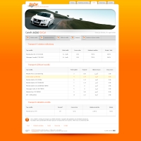 SixCar website pricelist